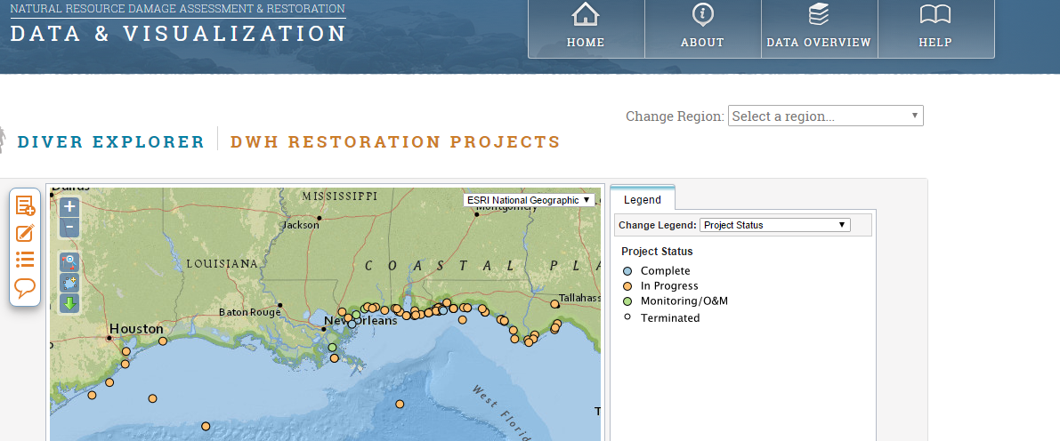 Dive into Restoration Project Data
